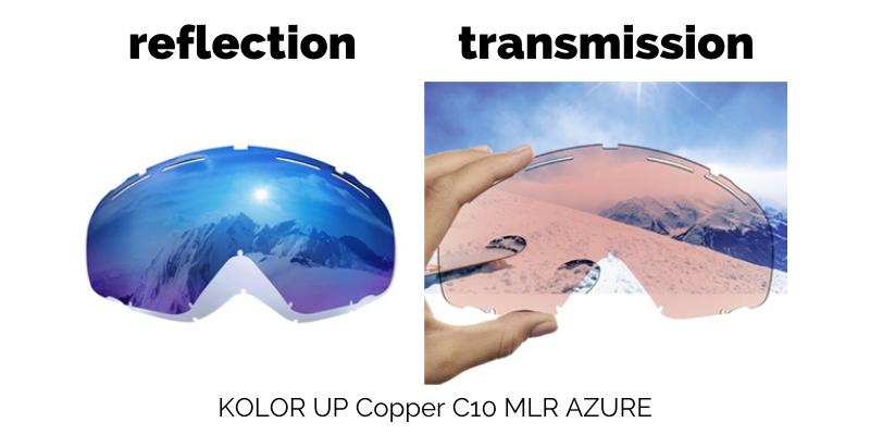 mirror coatings reflection vs transmission