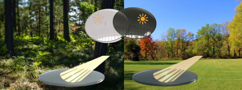 how photochromic sun lenses work